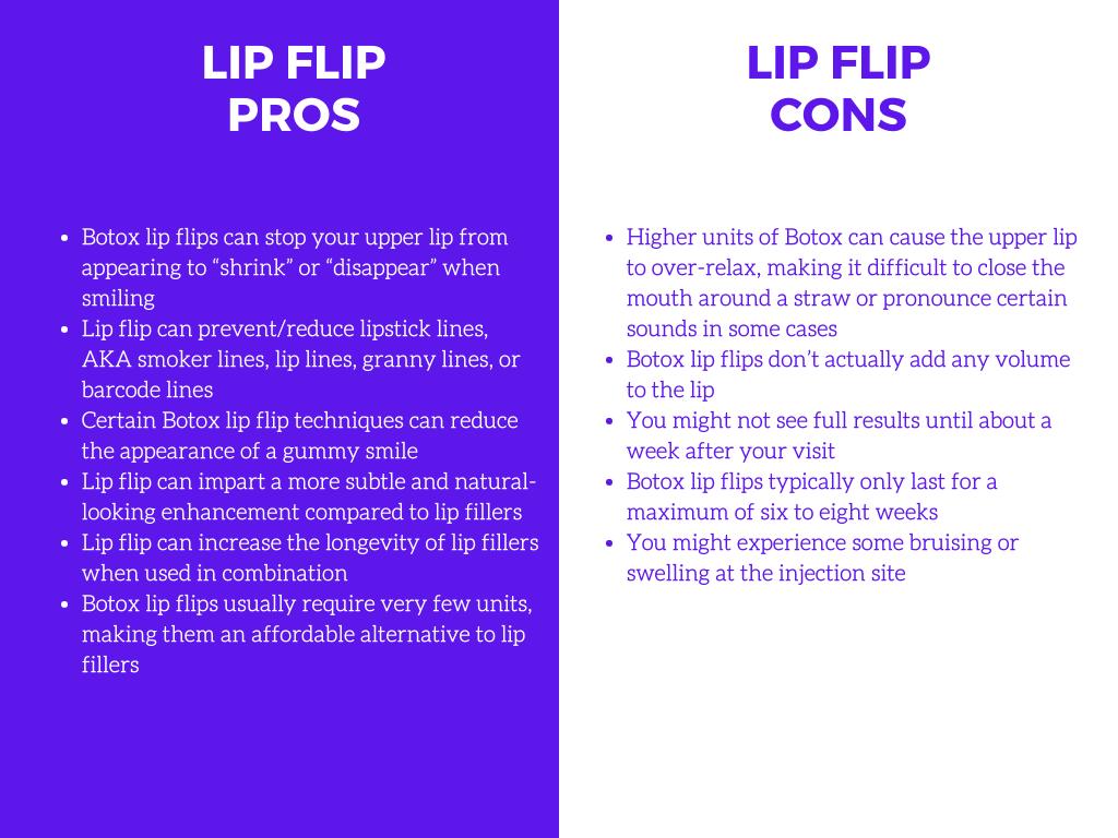 Lip Flip Pros 1