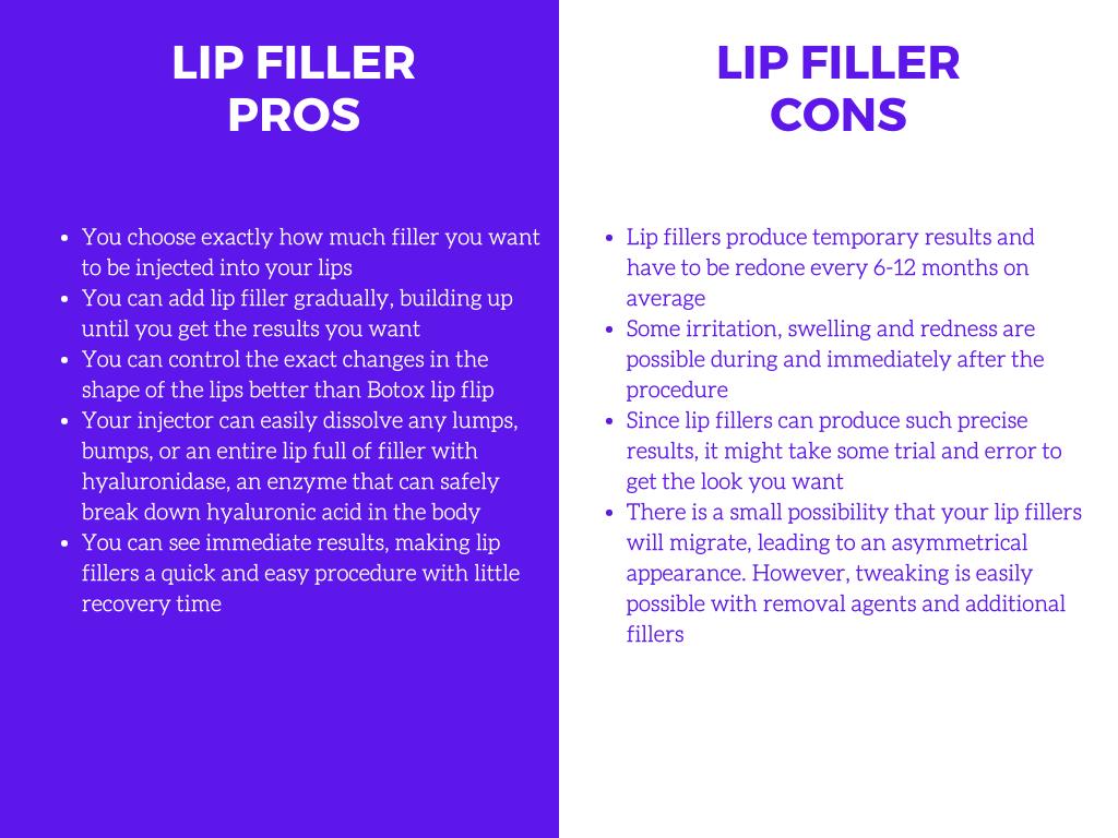 Lip Flip Pros 2