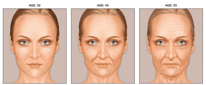 Face Chks Physiologic